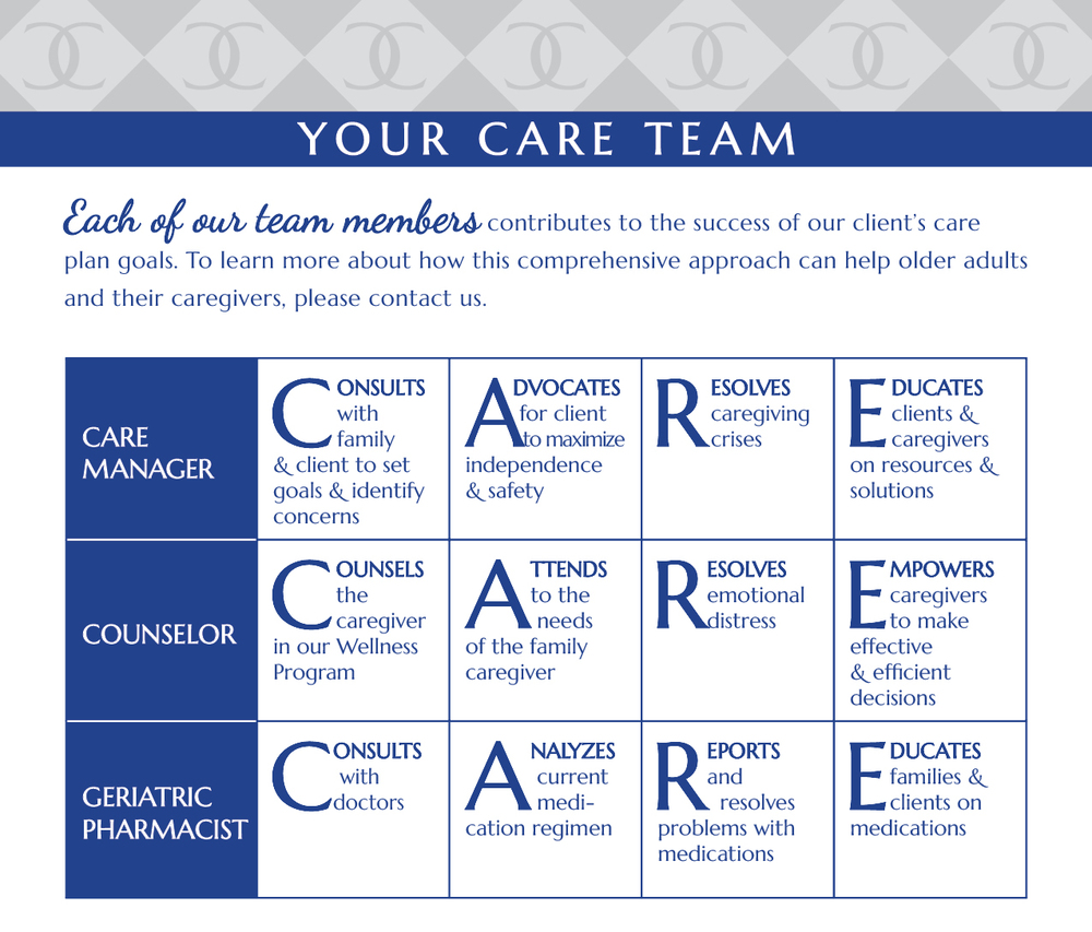 Your Care Team