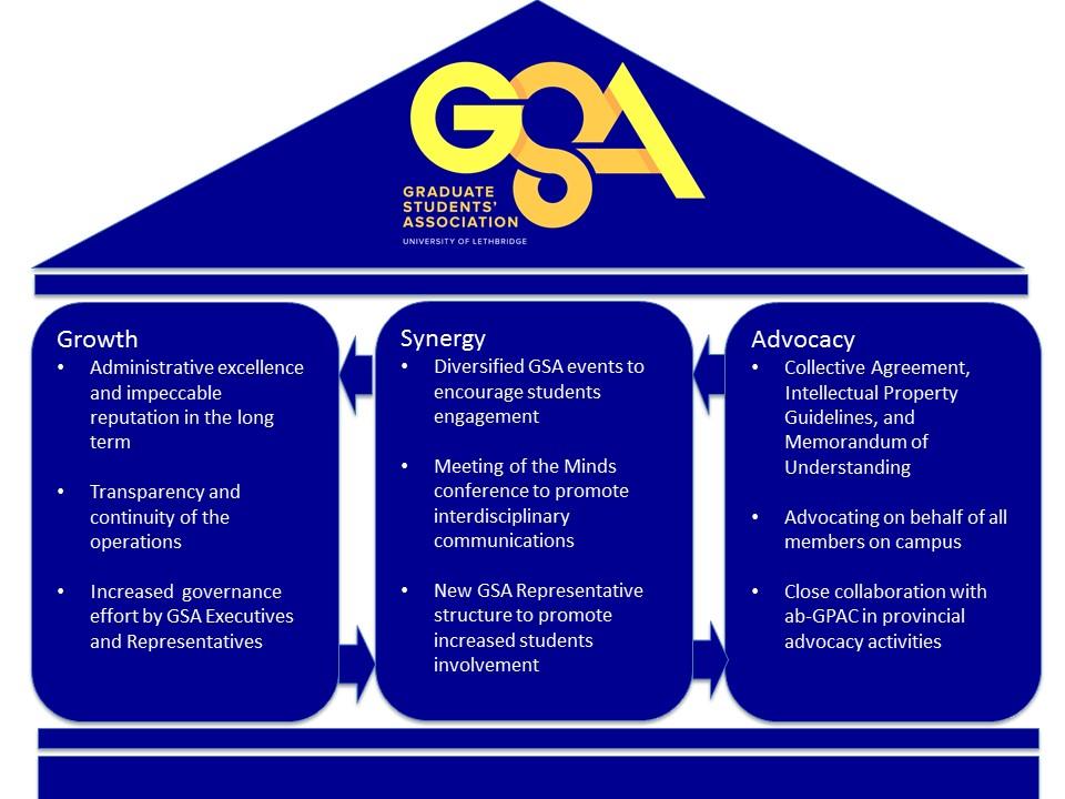 GSA Pillars.jpg