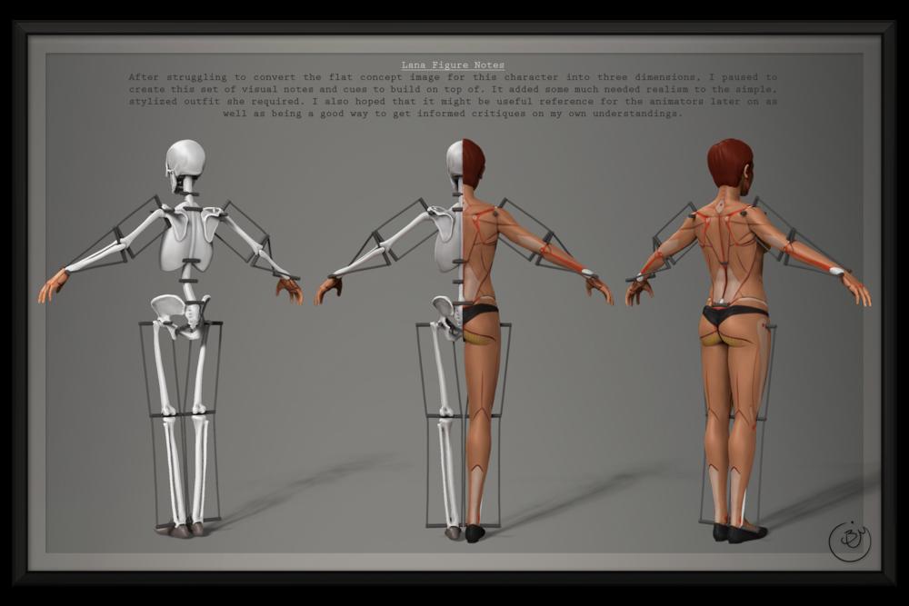 BenMiller_bodySkeletonBack-1500px.png