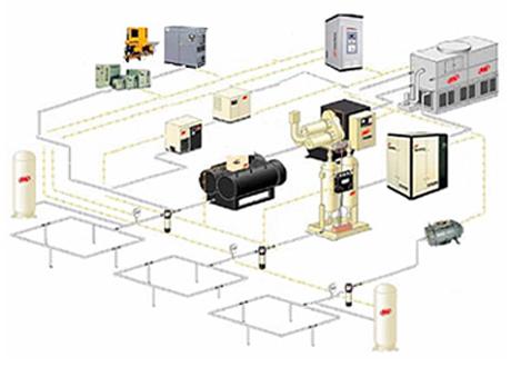 Air Compressor and Fluid Pump System