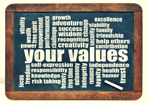 The Values concept teaches us that we always start from ourselves - our core values, but then we are tempted to find out how they fit into a bigger picture - values of a family, class, group, organization, company...etc. The more we are able to align our values with the environment we live and function in, the more fullfiled and happier we feel.