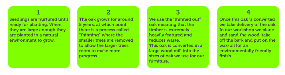 Oak & Iron Furniture Oak Information Detail