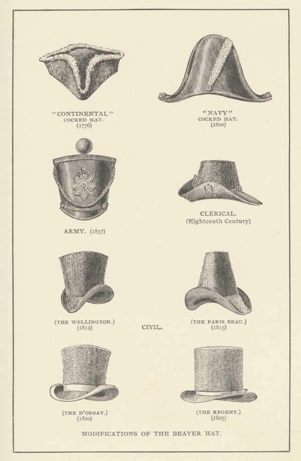 Top Hat Styles