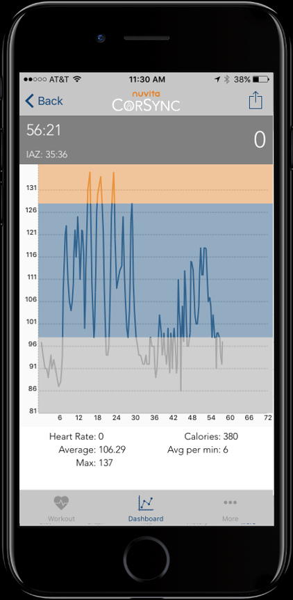 Get real time stats after each workout to see how many calories you've burned and ensure you're staying in the right zone!