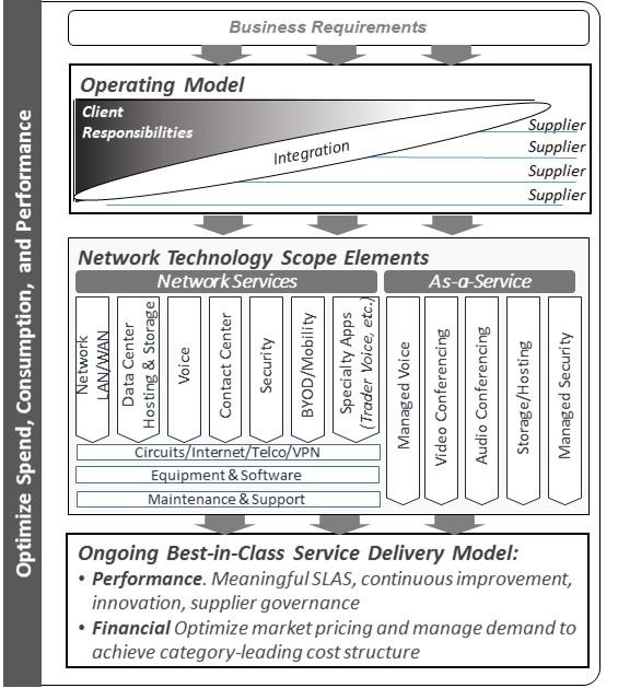 MNS Framework.jpg