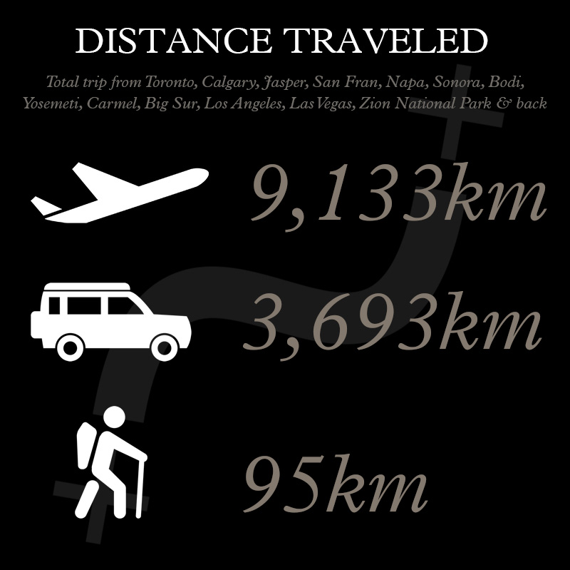 21 Days, 12,921km