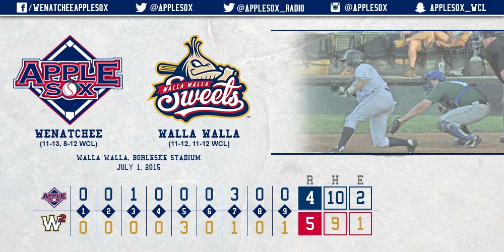 The AppleSox took a 4-3 lead in the top of the seventh, but Walla Walla rallied late for the win.