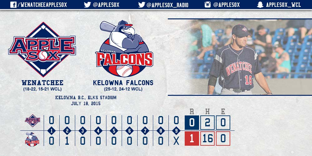 The Kelowna Falcons were lifted by a stellar pitching performance from Curtis Taylor. The right-hander tossed a complete-game shutout to even the season series at 3-3.