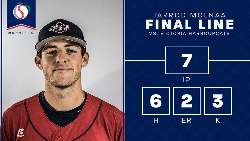 Jarrod Molnaa turned in a sterling performance for the AppleSox third-consecutive and series-clinching win.