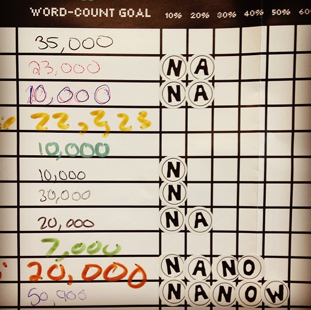 My students are powering their way through NaNoWriMo!