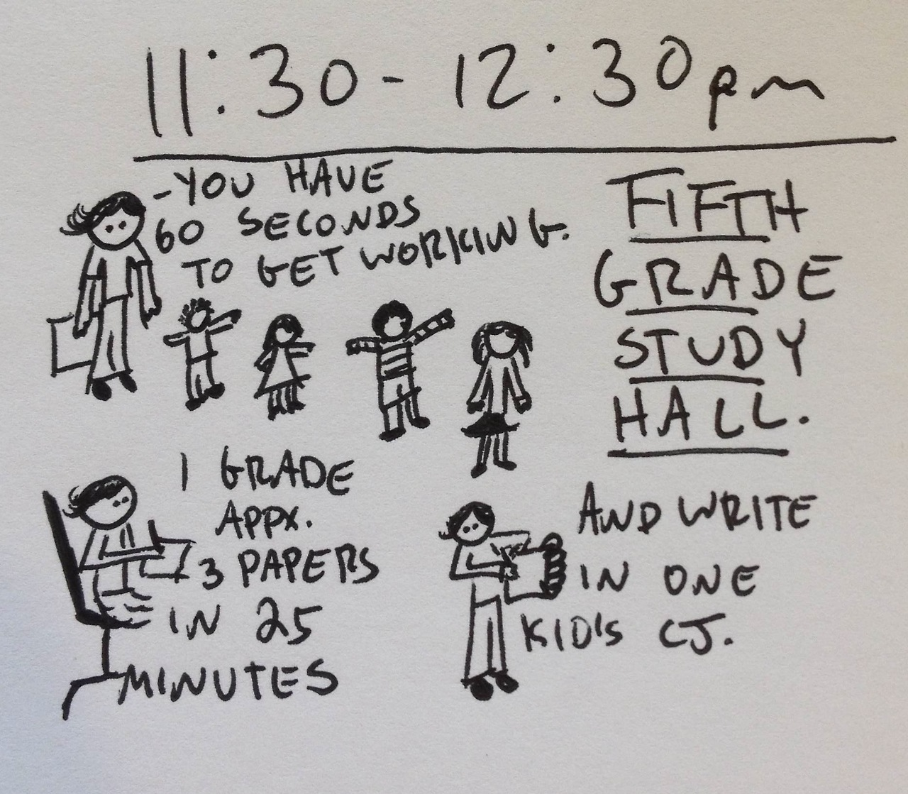 Hourly comics from yesterday, part 6