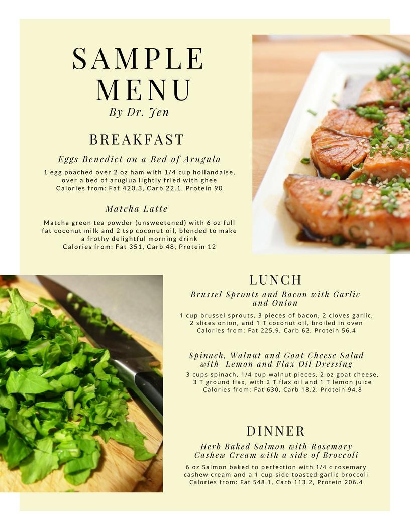 Sample Menu for a Ketogenic Diet!