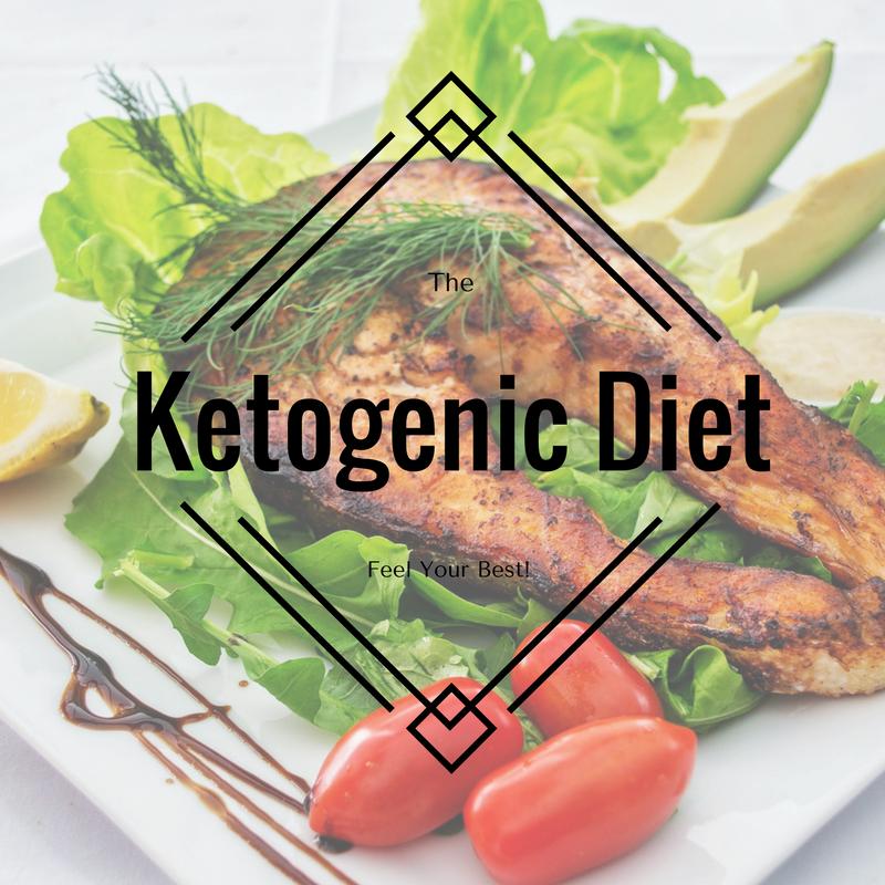 Explore the Ketogenic Diet