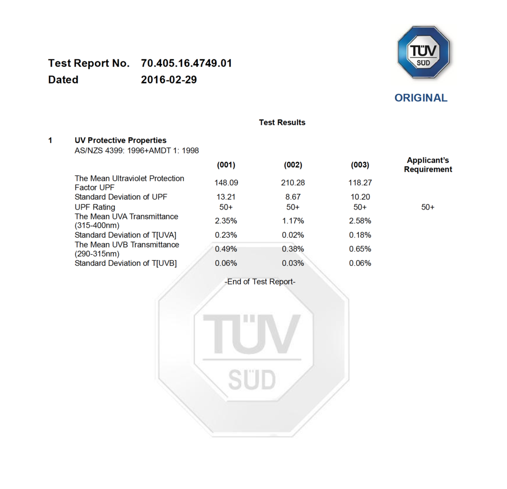TUV SUD Test Report February 29, 2016.