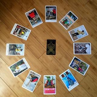 Astrological spread containing  The Ghetto Tarot and  Golden Thread Tarot cards