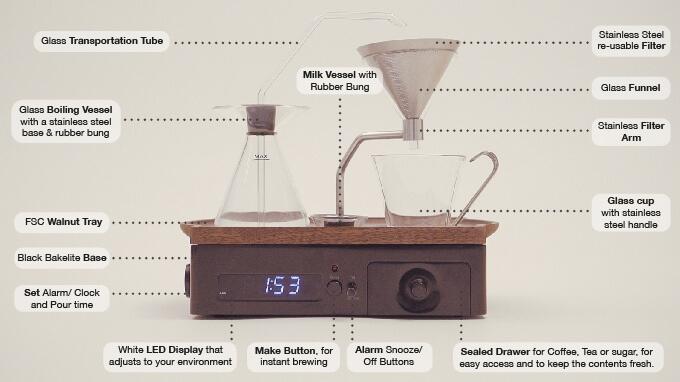 Thatsitmag_Designer Coffee & Tea Alarm Clock - All in one_That´s it Magazine_cofee (1).jpg