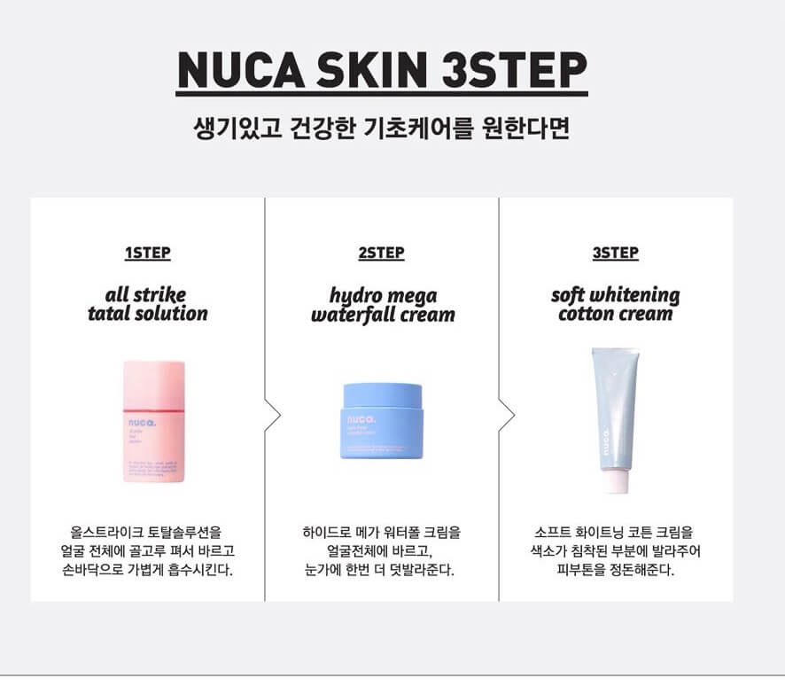 Nuca's 3 Step Guide