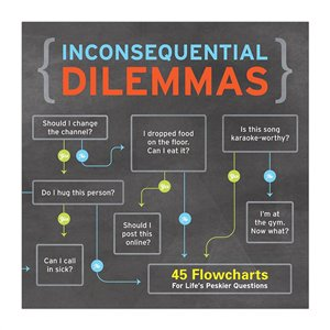 Inconsequential Dilemmas Book $24.95