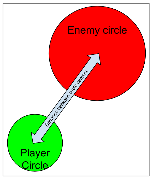Circle Collision - initial.png