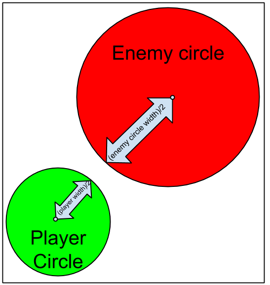 Circle Collision - widths and centers.png