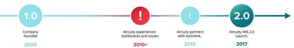 aircurity final-08.jpg