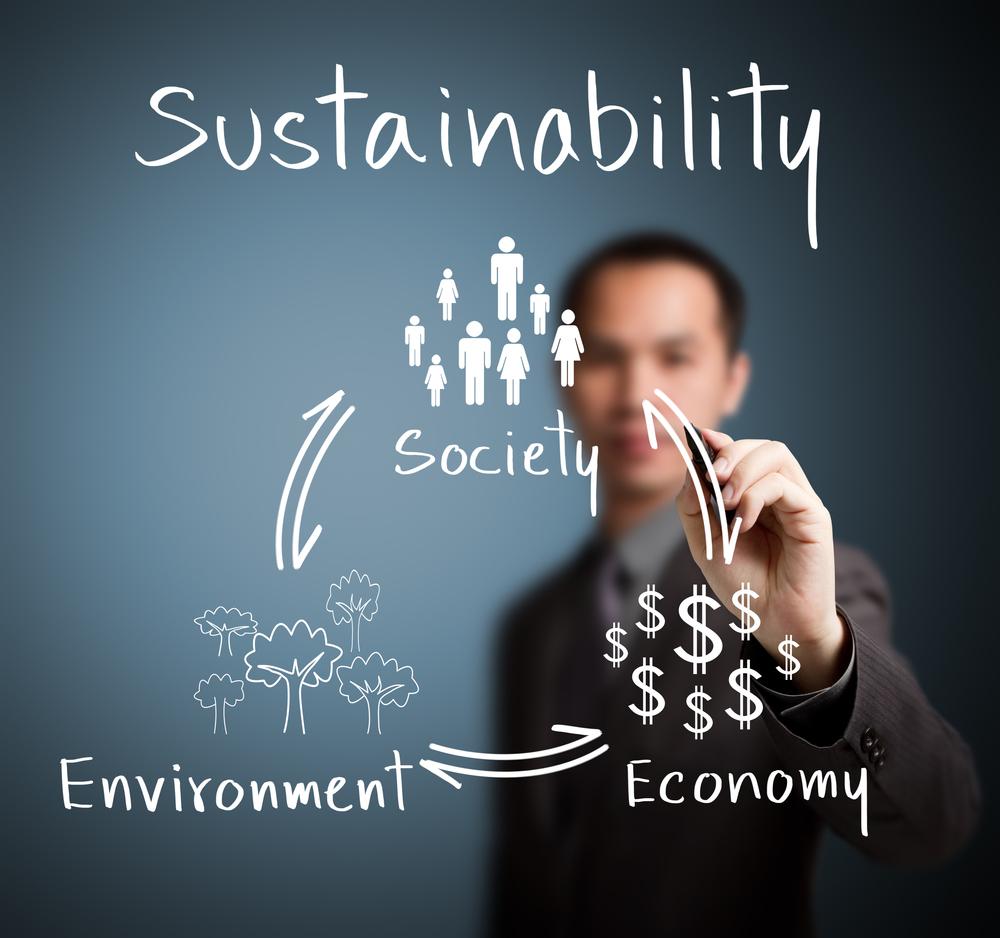 Nachhaltigkeit hat Teilgebiete: Gesellschaft, Umwelt und Wirtschaft