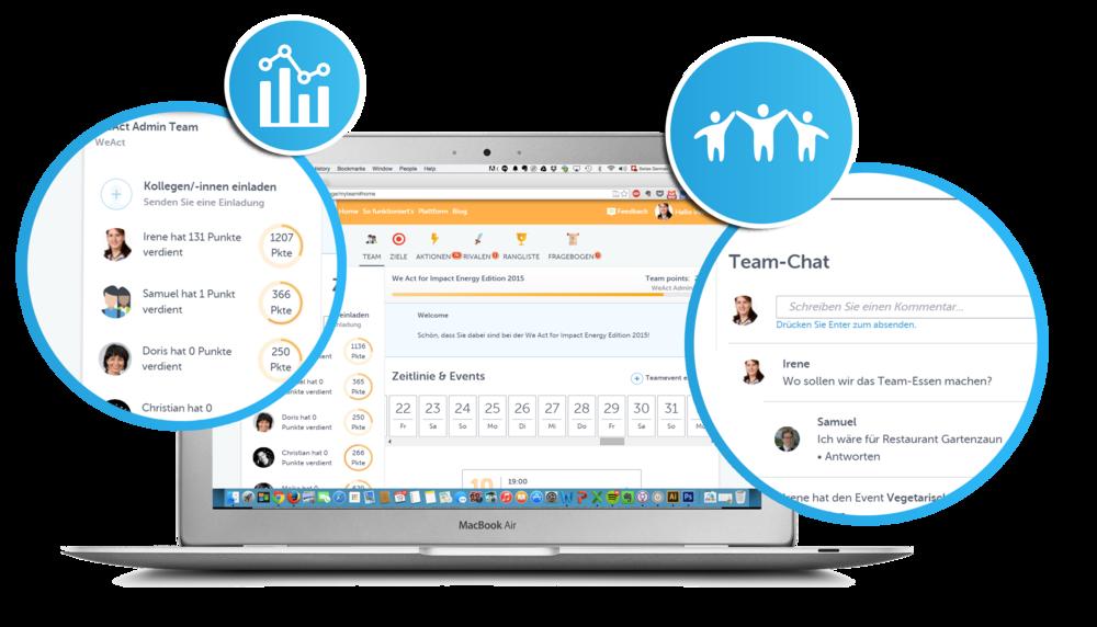 WeAct Plattform Team Seite