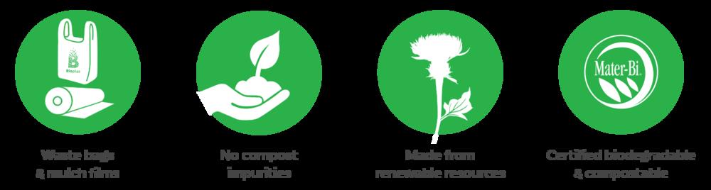 bioplas-benefits.png