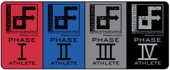 CrossFit Driving Formations Phases