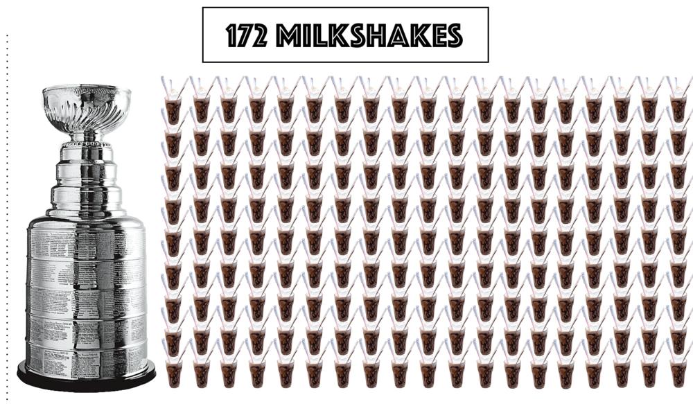 chicago diner milkshakes