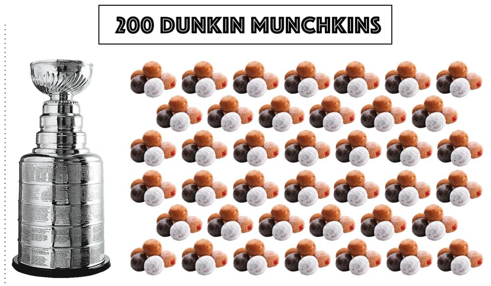 dunkin munchkins