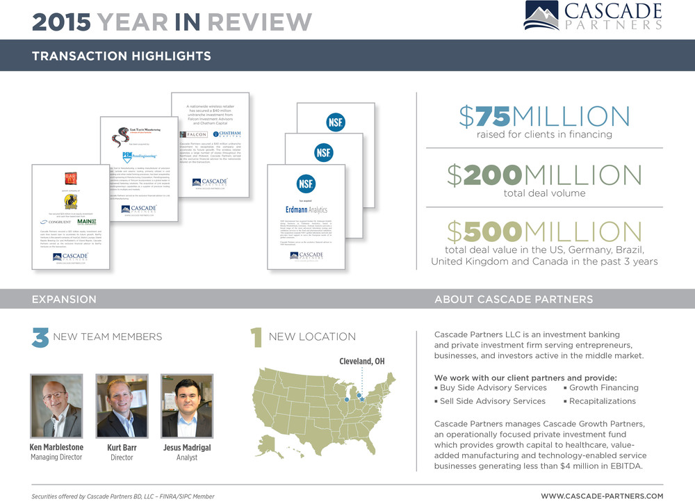 2015 Cascade Partners Year in Review