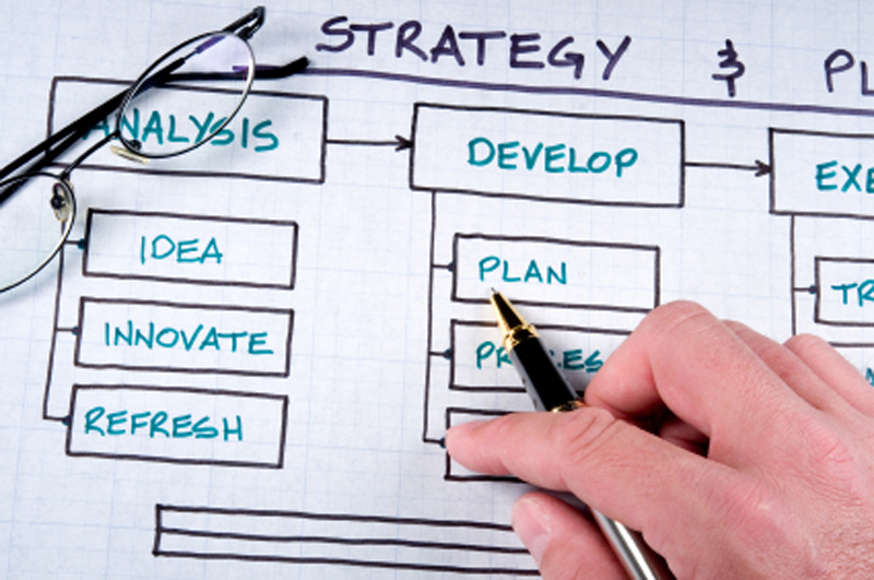 Strategic Planning: Dreams, Nightmares or Reality? Day 1 -