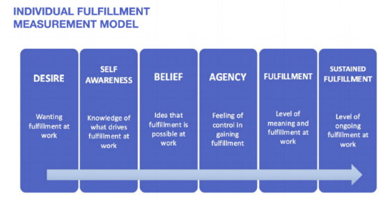 Fulfillment Model.png