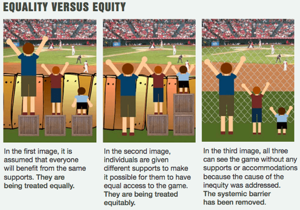 Equality Vs Equity.png