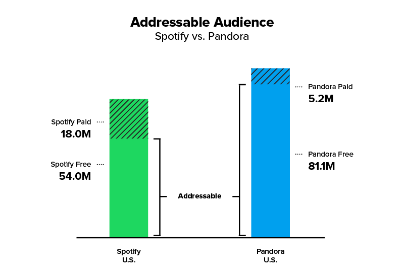 Addressable Graph.png