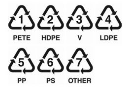 On the bottom of most plastics, you will find a symbol and number like shown above. Avoid numbers 3, 6, and 7 to keep unwanted chemicals out of your food and drinks.