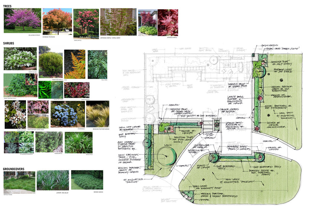 Dallas Landscape Architect Ddla Designtanglewood