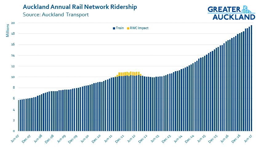 2017-06-Rail-Ridership.jpg