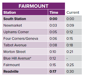 C2- Fairmount timetable.PNG
