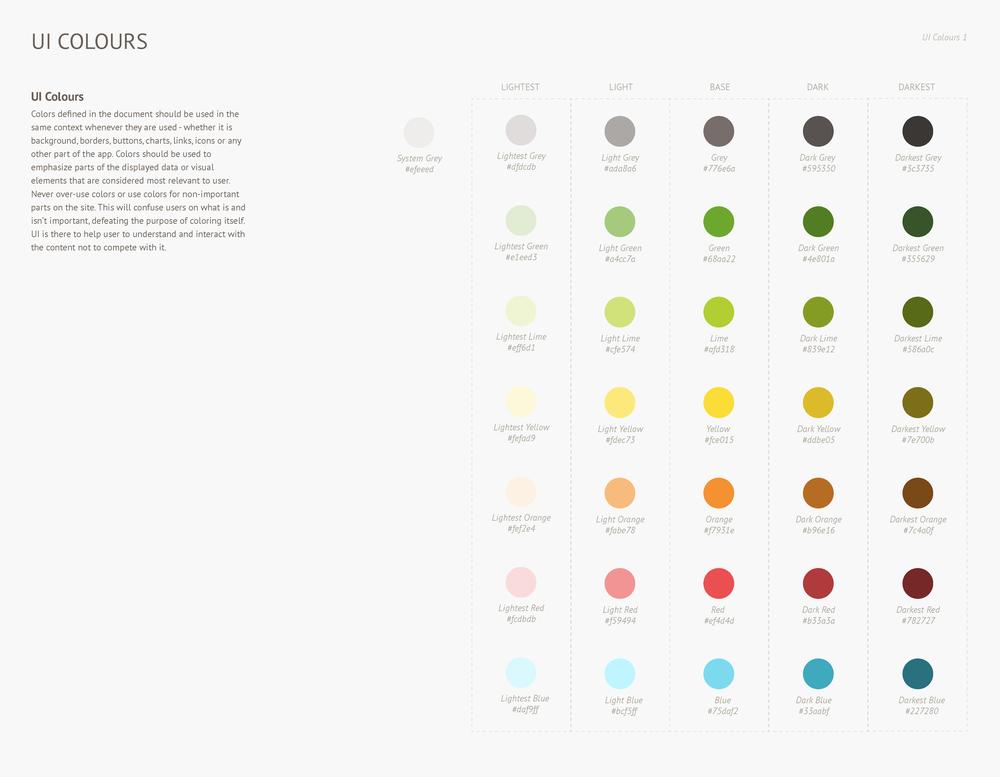 UI Colours