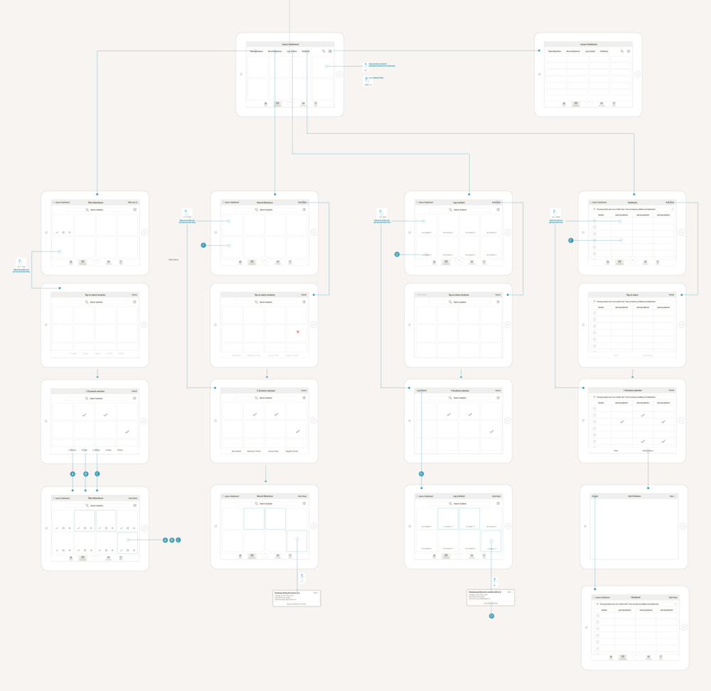 Mapping out user flow for taking attendance - this is an older version and does not represent the current product.