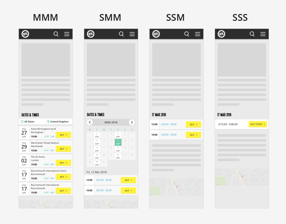 The wireframe of the ticketing component for each event cases