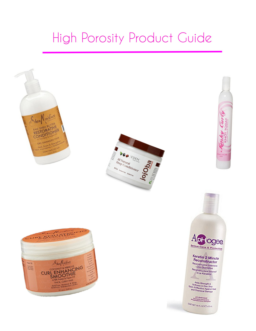 Product Guide for High Porosity