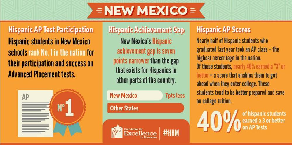 News — New Mexico Employability Partnership. Active Directory Reporting Software. Permanent Hair Restoration Kubert Art School. Online Safety Certification Courses. Phoenix Kia Dealerships Solar Engineer Salary. University Of Md Baltimore County. Symptoms Of Lactose Allergy Mortgage 90 Ltv. Sunscape Sunless Tanning Toyota Solara Tires. Home Insurance For Rental Property