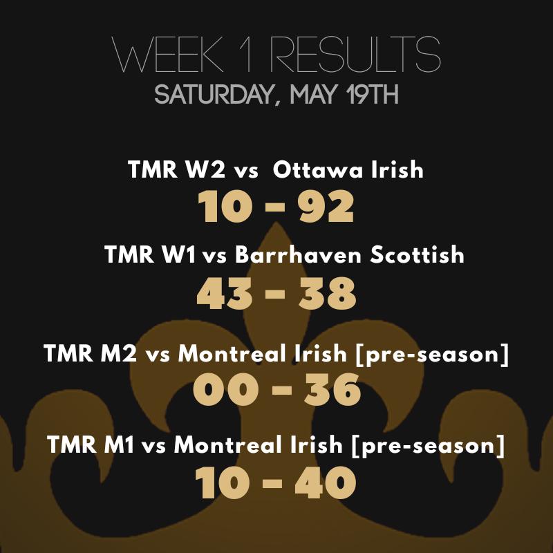 Results_Week1.png