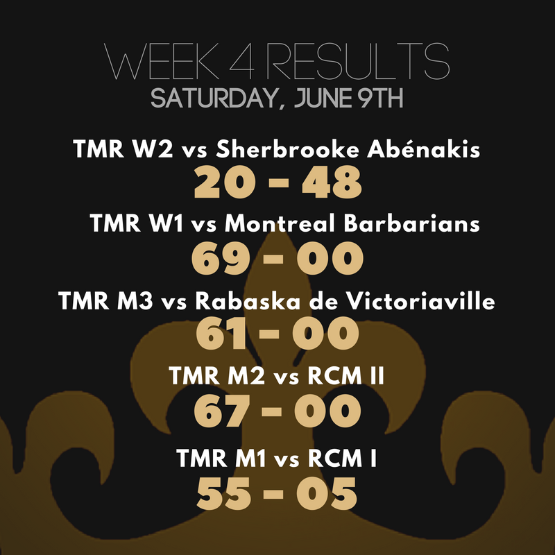 Results_Week4.png