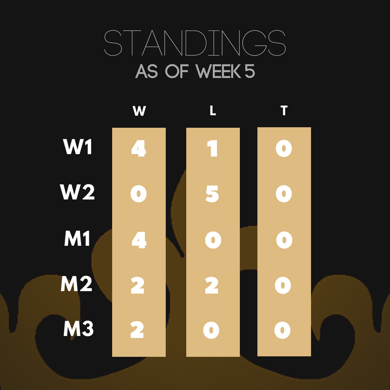 Standings_Week5.png