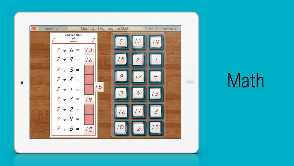 iPadAdditionCharts.jpg