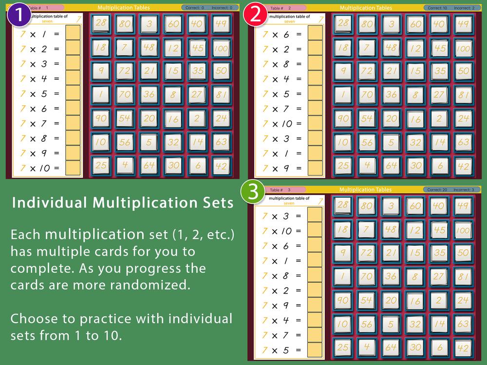Multiplication Tables Mobile Montessori